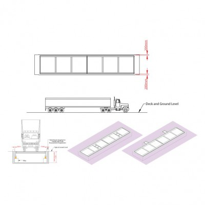 Fully In-Ground Weighbridges